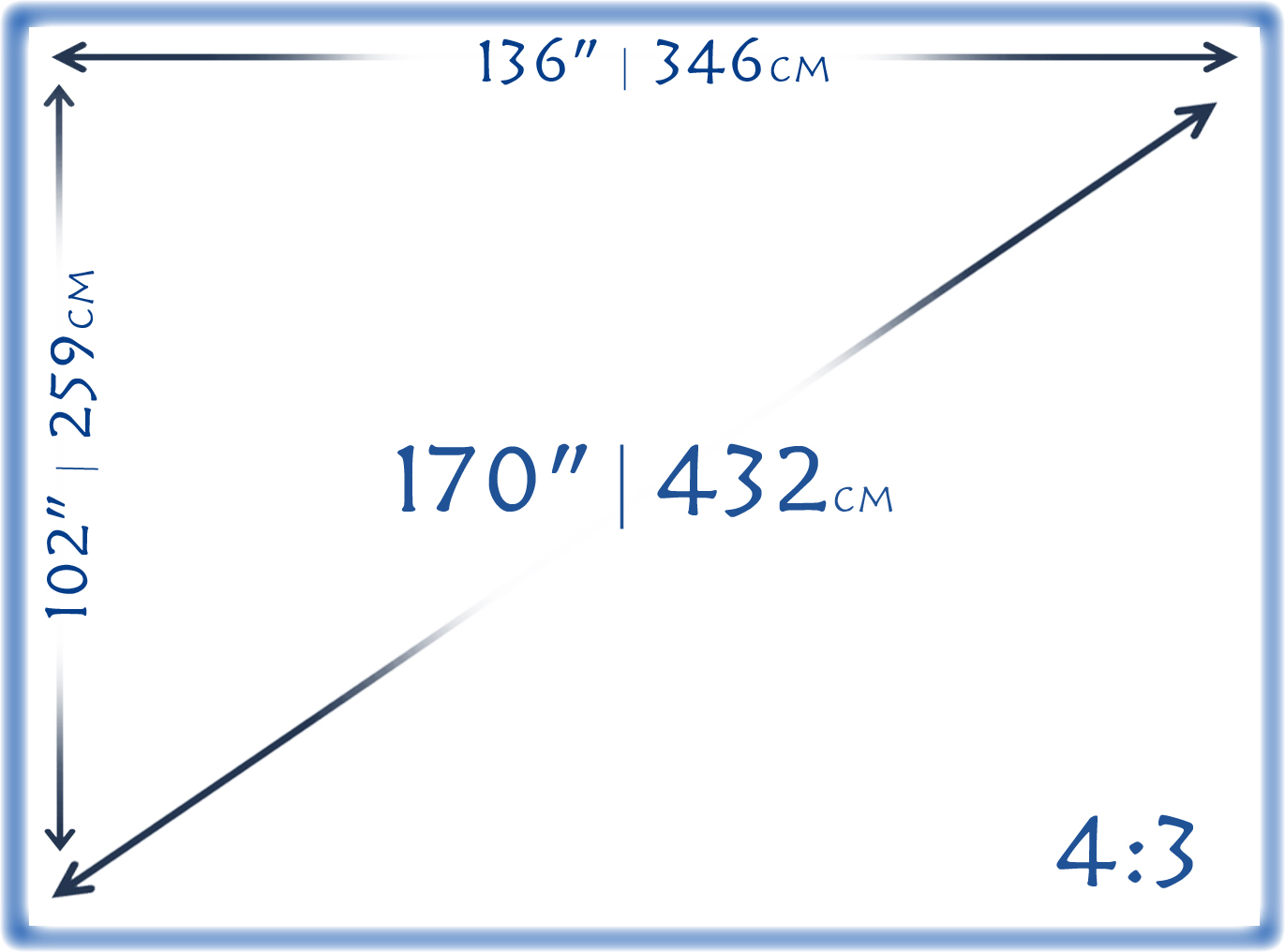 projection screen calculator Hello i have a 12' wide da-lite tensioned advantage electrol screen with  dualvision material used for rear projection in my terrace/outdoor.
